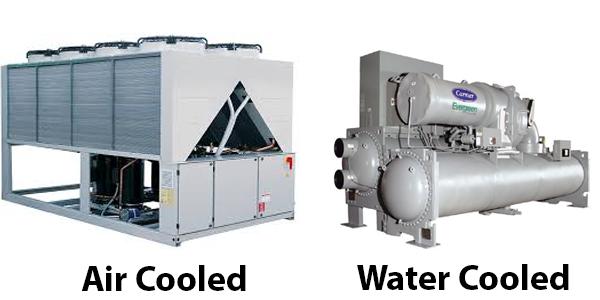 Chiller giải nhiệt gó và Chiller giải nhiệt nước ? Thiết bị nào tốt hơn ?